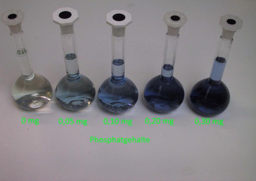 Reinigen und Entphosphatieren Restphosphatanalyse